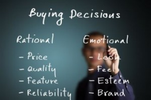 Buying Decisions Image